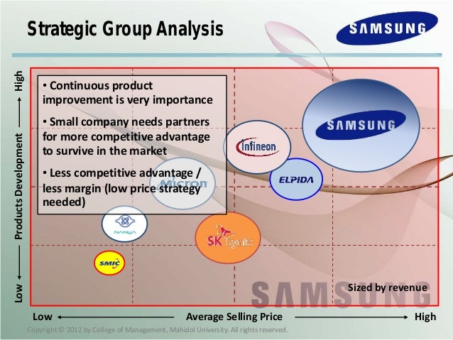 samsung company analysis paper We will write a custom essay sample on samsung company analysis or any similar topic only for you order now thus, it missed the first mover advantages.