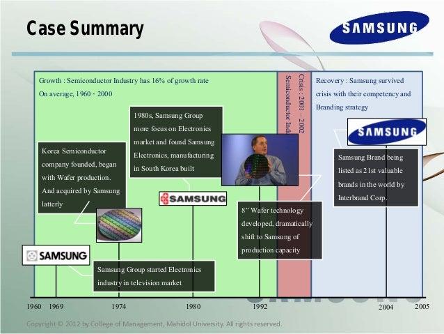 samsung electronics strategic management case study