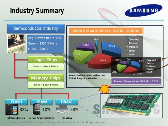 [Photo Essay] An Intimate Look into Samsung's Semiconductor Operations (Part 1)