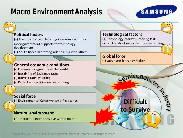 case study on samsung economics essay Samsung should focus on to invest more in semiconductor business and leave the chinese collaboration korean's are pioneered and they expertise in making.