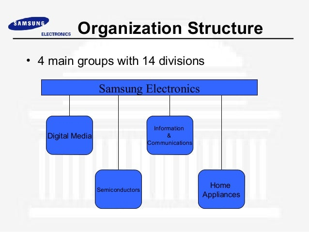 organizational strategy of samsung Samsung has a totally different strategy from apple, and it's working great.