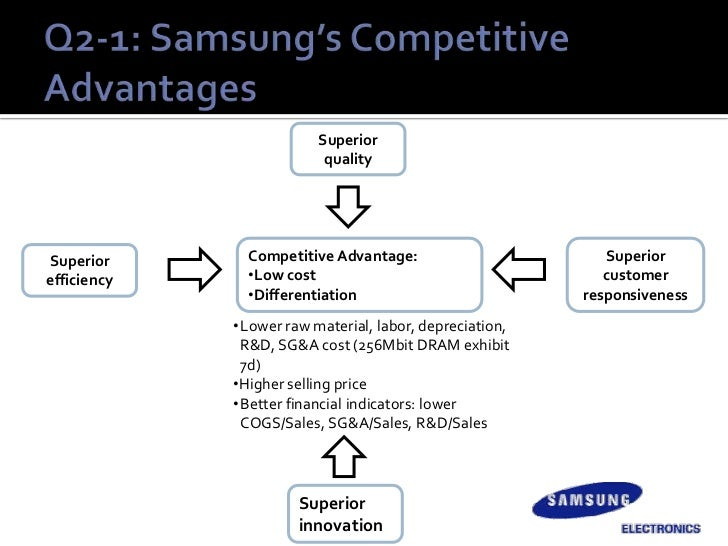 samsung competitive analysis