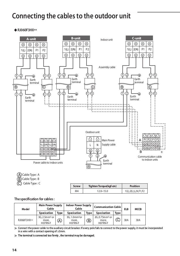 samsung fjm installation manual rh slideshare net carrier split ac user manual split ac installation guide