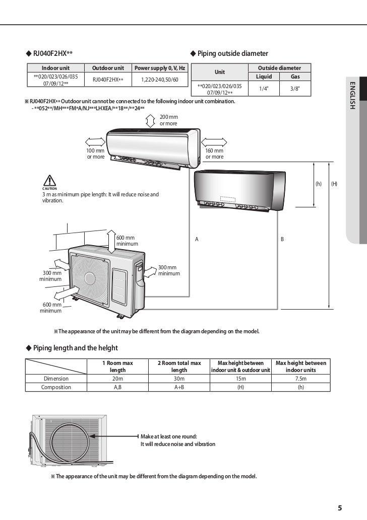 Daikin Split System Air Conditioner Installation Manual ... on