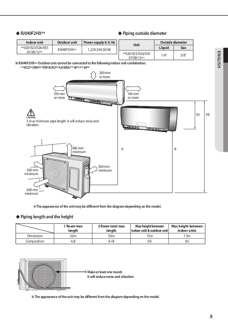 samsung mini split wiring diagram