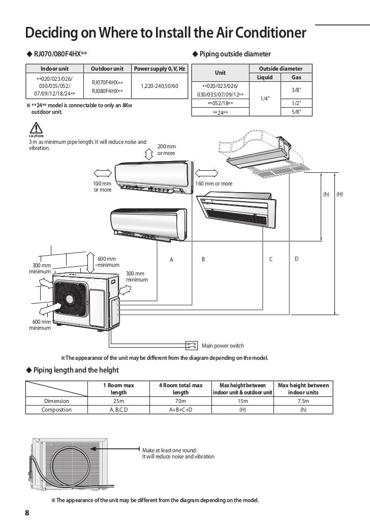 samsung fjm installation manual rh slideshare net carrier split ac user manual split ac user manual