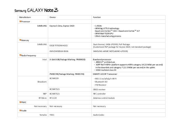 Introducing SAMSUNG Galaxy Note 3