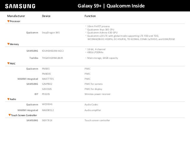 introducing samsung galaxy s9