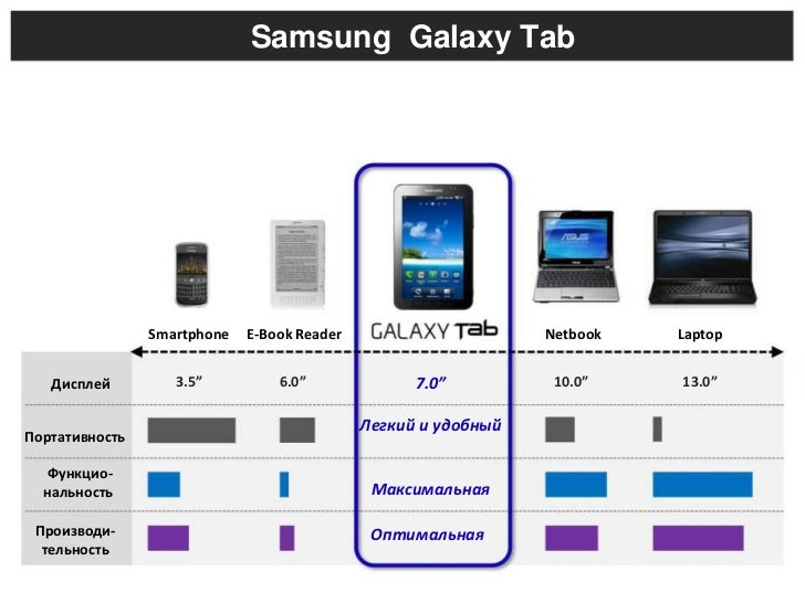 Samsung Champ Pdf Reader