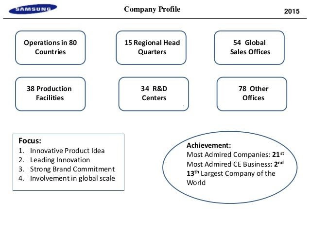 samsung position strategy Global samsung at samsung group, we uphold a belief in shared responsibility – to our people, our planet and our society across the company, we hold ourselves to the highest standards so that we can more effectively contribute to a better world.