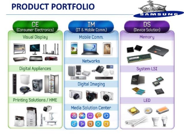 samsung brand portfolio When large businesses operate under multiple different brands, services and companies, a brand portfolio is used to encompass all these entities under one umbrella.