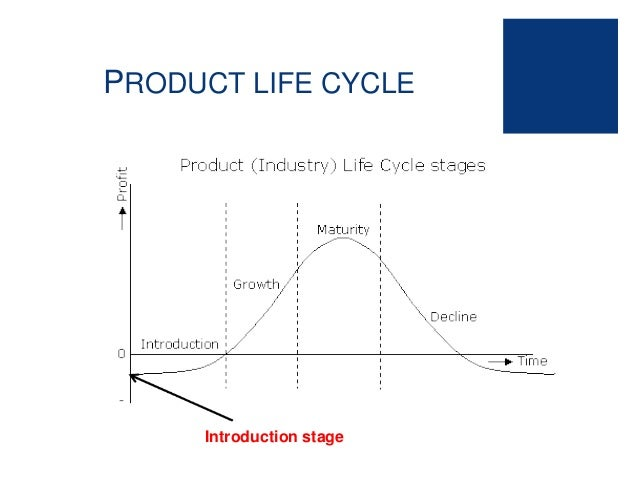 budweiser product life cycle The product life cycle has been part of marketing strategy since the late 50's all of us are either intuitively or intellectually aware of its five stages of introduction, growth, maturity, saturation and decline.