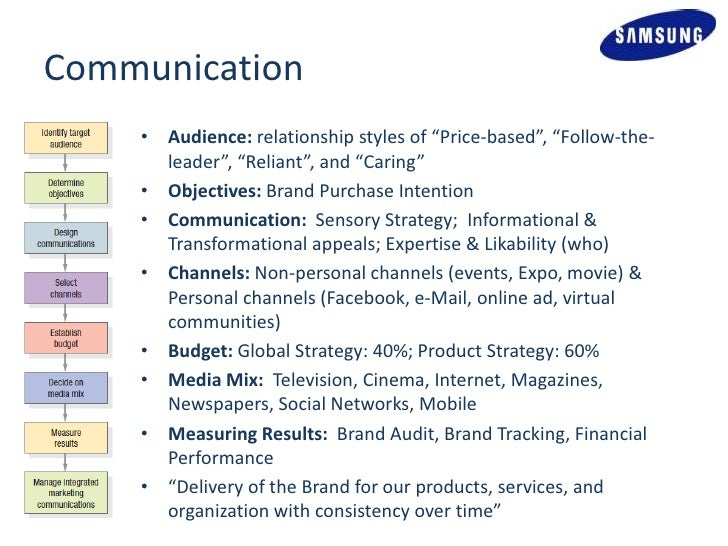 samsung marketing management case Samsung group report contains a full analysis of samsung marketing strategy the report illustrates the application of the major analytical strategic frameworks in business studies such as swot, pestel, porter's five forces, value chain analysis and mckinsey 7s model on samsung.