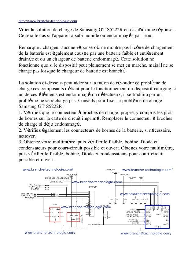 http://www.branche-technologie.com  Voici la solution de charge de Samsung GT-S5222R en cas d'aucune réponse, .  Ce sera l...