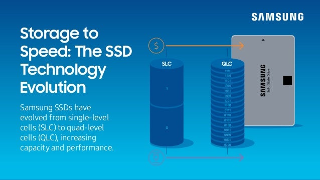 Storage to Speed: The SSD Technology Evolution Samsung SSDs have evolved from single-level cells (SLC) to quad-level cells...