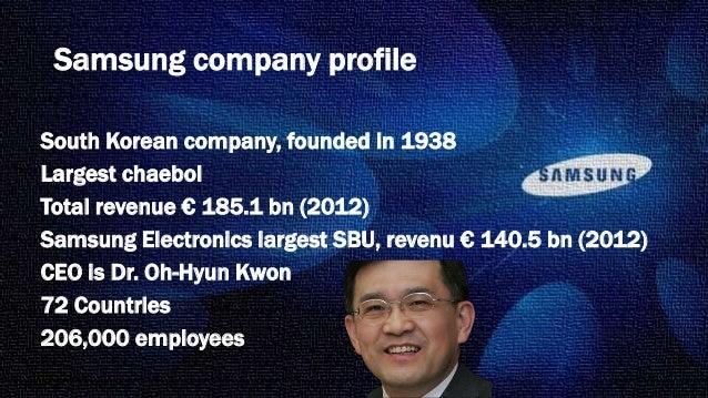 Samsung swot analysis- Maged Elsakka