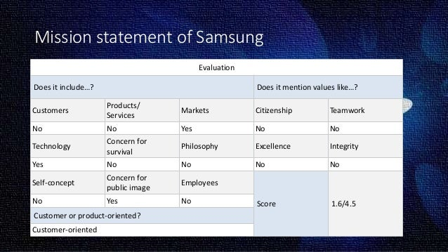 analysis of samsung vision mission State the primary reasons for nike's existence from an analysis of the mission, vision, values, and goals in which you answer the following: identify and provide an.