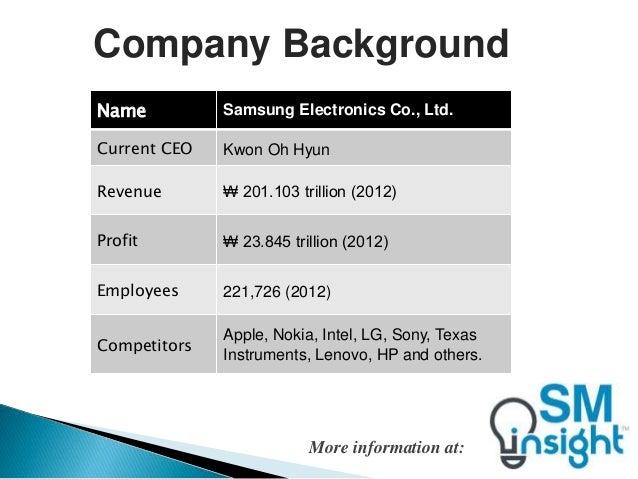 Samsung corporation strategic analysis