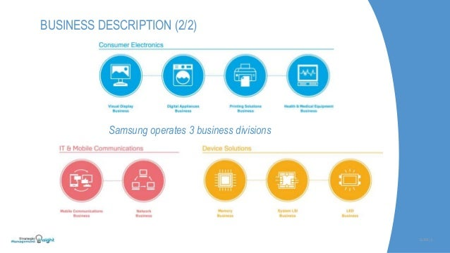 samsung mobile swot analysis Swot analysis of samsungstrengths: new bogus appurtenances abstraction to rollout in 5 months communicable the beating of the buyer, present.