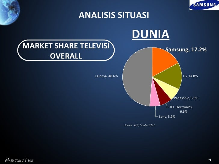 marketing plan panasonic Samsung marketing strategy: a brief overview posted on october 5, 2017 by john dudovskiy samsung's has the largest marketing budget in the competition and this fact partially explains the leadership position of the business in terms of market share.