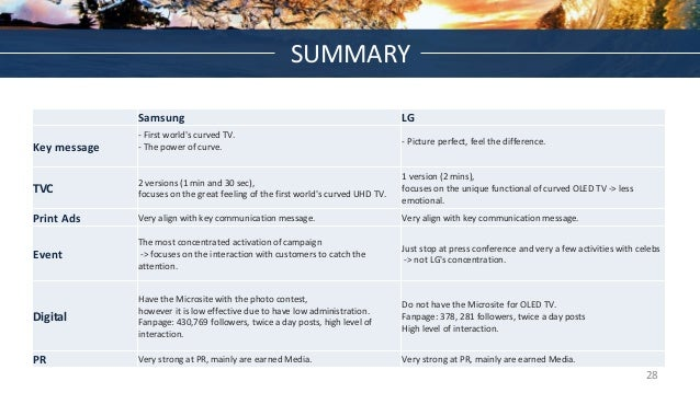 SUMMARY Samsung LG Key message - First world's curved TV. - The power of curve. - Picture perfect, feel the difference. TV...