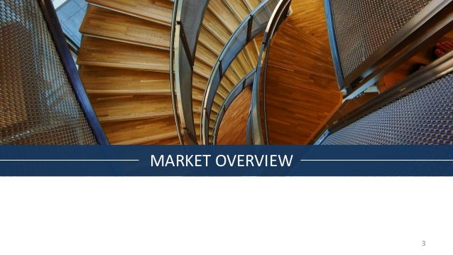MARKET OVERVIEW 3