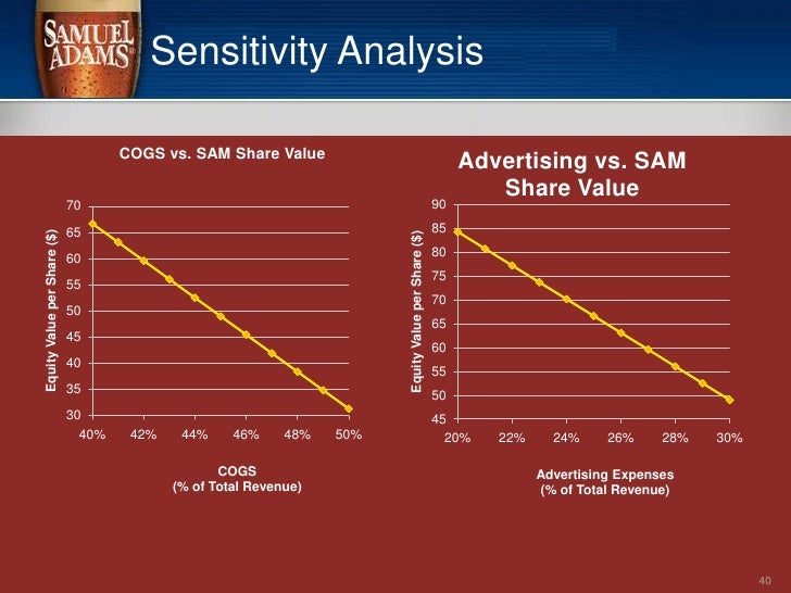 samuel adams beer competitive analysis Boston beer co inc due diligence report including financial, swot, competitors beers under the samuel adams of competitive advantage the analysis.
