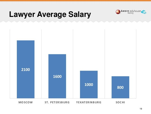 Average TD Bank N A  Salary PayScale  - theovegive ga