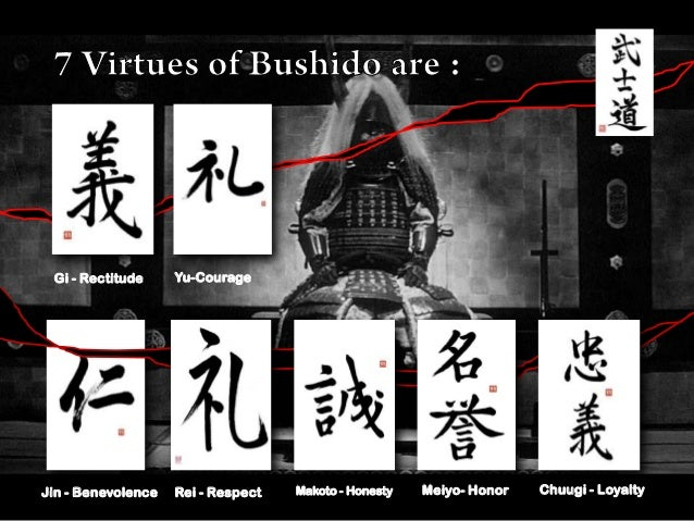 bushido code how to follow it