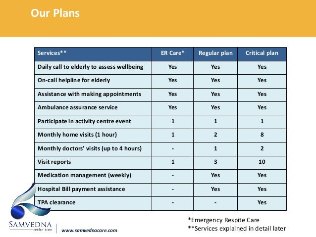 Samvedna Senior Care - Emergency Respite Care Services for Elderly