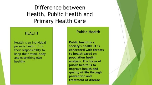 difference between primary health care and community health nursing Foundations of community health  3 explain the difference between personal and community health  our genetic predispositions affect the health care.