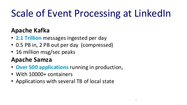 Apache Kafka • 2.1 Trillion messages ingested per day • 0.5 PB in, 2 PB out per day (compressed) • 16 million msg/sec peak...