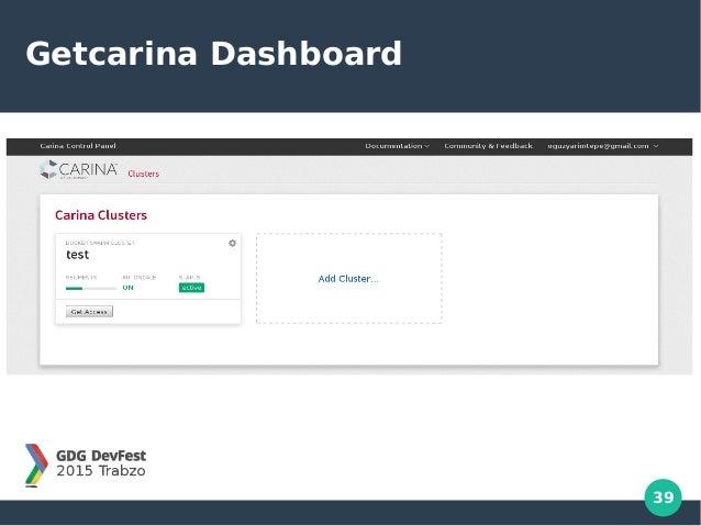 39 Getcarina Dashboard