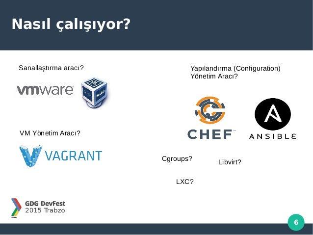 6 Nasıl çalışıyor? Sanallaştırma aracı? VM Yönetim Aracı? Yapılandırma (Configuration) Yönetim Aracı? Cgroups? LXC? Libvir...