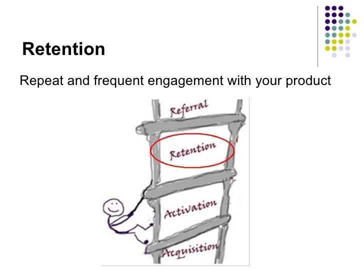 Retention Repeat and frequent engagement with your product