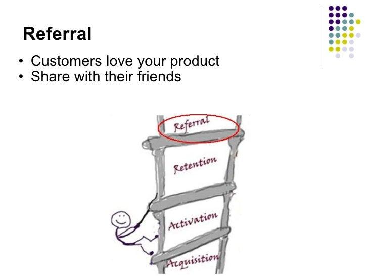 Referral <ul><ul><li>Customers love your product </li></ul></ul><ul><ul><li>Share with their friends </li></ul></ul>