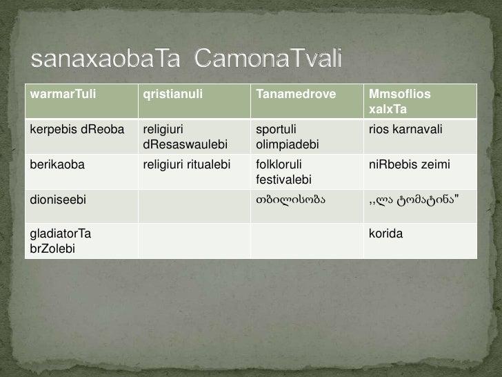 sanaxaobaTa  CamonaTvali <br />