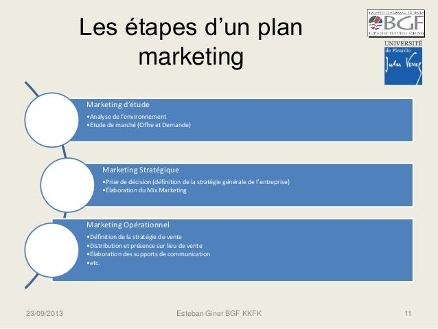 how to write a marketing plan for business plan