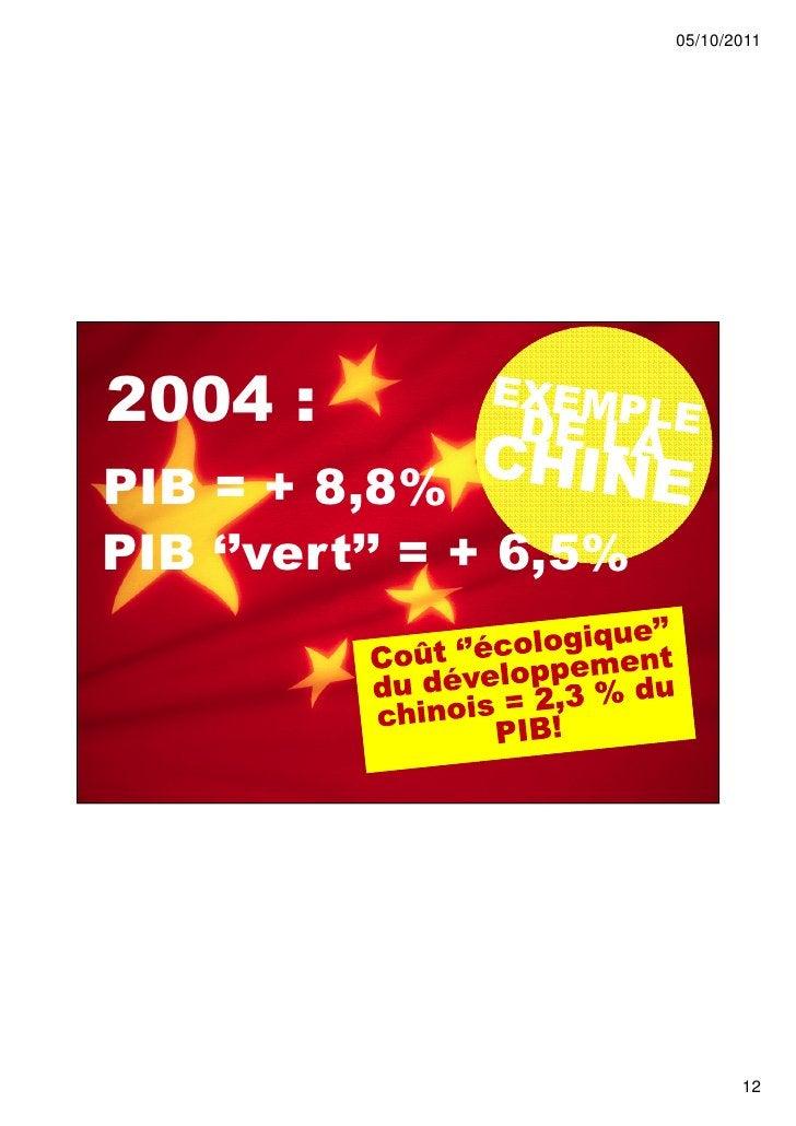 05/10/20112004 :PIB = + 8,8%PIB ''vert'' = + 6,5%                               12