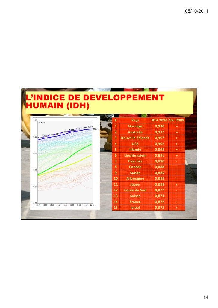 05/10/2011L'INDICE DE DEVELOPPEMENTHUMAIN (IDH)               #        Pays     IDH 2010 Var 2009               1     Norv...