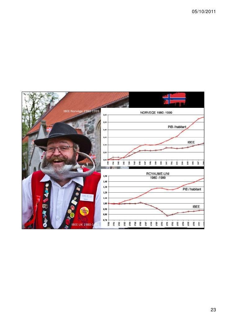 05/10/2011IBEE Norvège 1980-1999    IBEE UK 1980-1999                                23