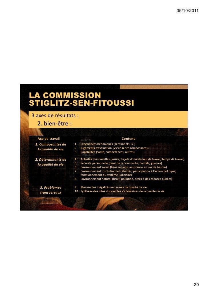 05/10/2011LA COMMISSIONSTIGLITZ-SEN-FITOUSSI3 axes de résultats :   2. bien-être :      bien-  Axe de travail             ...