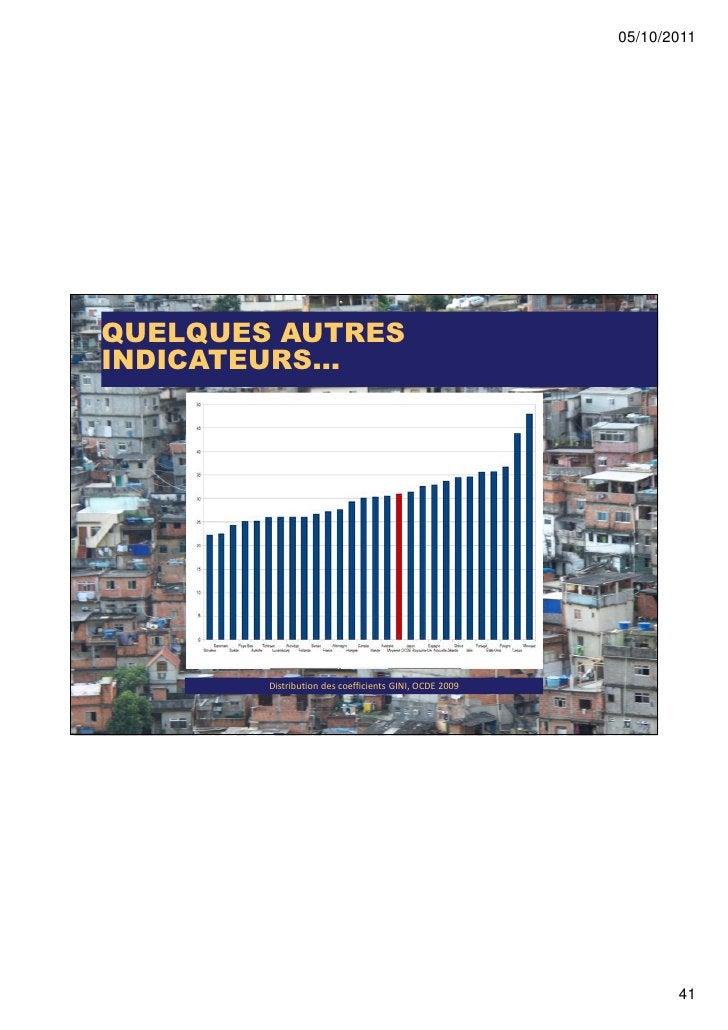 05/10/2011QUELQUES AUTRESINDICATEURS...        Distribution des coefficients GINI, OCDE 2009                              ...