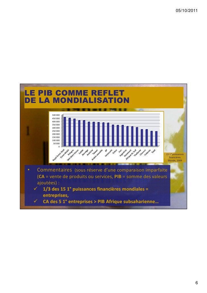 05/10/2011LE PIB COMME REFLETDE LA MONDIALISATION          500 000          450 000          400 000          350 000     ...