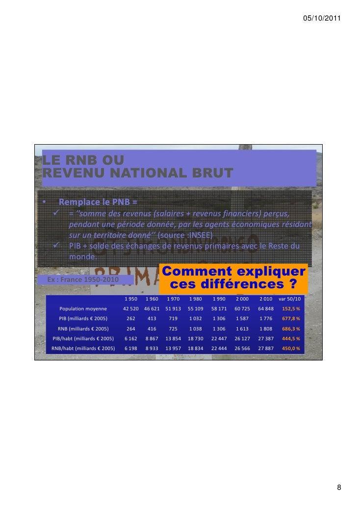 05/10/2011LE RNB OUREVENU NATIONAL BRUT•       Remplace le PNB =            = ''somme des revenus (salaires + revenus fina...