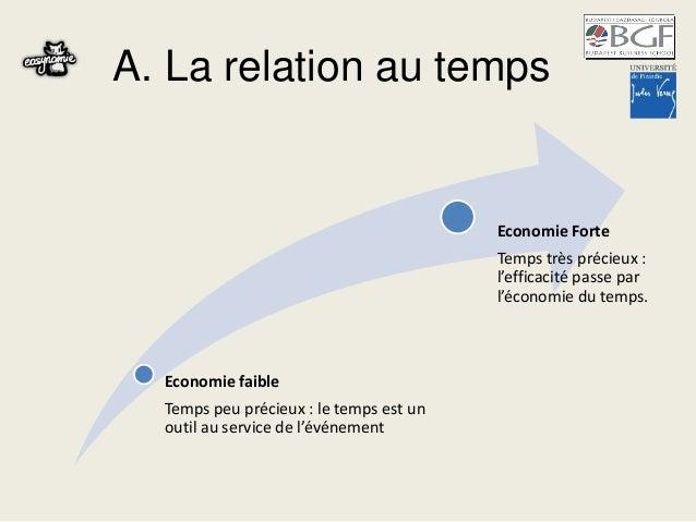 A. La relation au temps Economie faible Temps peu précieux : le temps est un outil au service de l'événement Economie Fort...