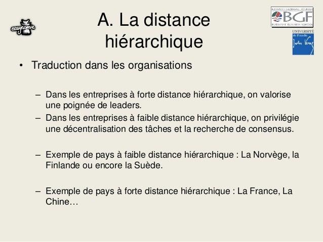 A. La distance hiérarchique • Traduction dans les organisations – Dans les entreprises à forte distance hiérarchique, on v...