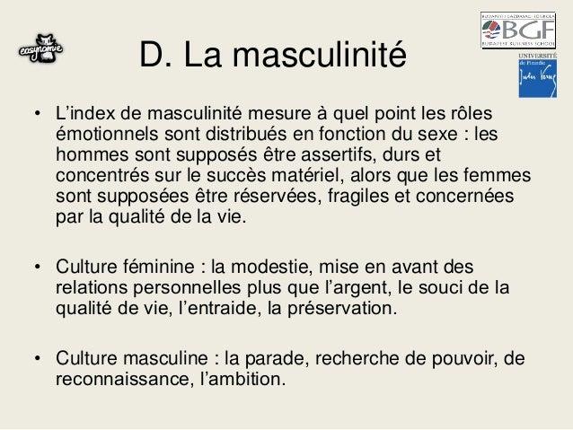 D. La masculinité • L'index de masculinité mesure à quel point les rôles émotionnels sont distribués en fonction du sexe :...