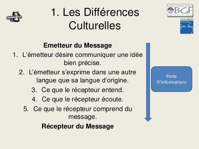 1. Les Différences Culturelles Emetteur du Message 1. L'émetteur désire communiquer une idée bien précise. 2. L'émetteur s...