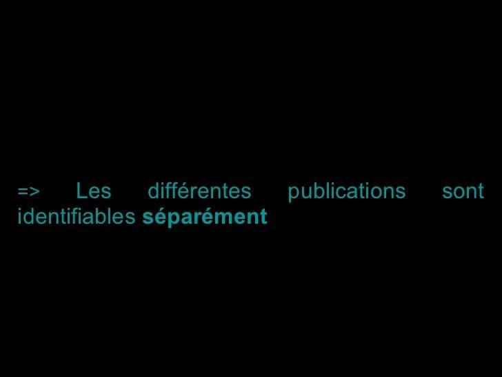 =>  Les différentes publications sont identifiables  séparément
